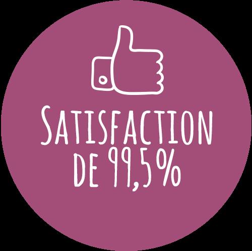satisfaction-before